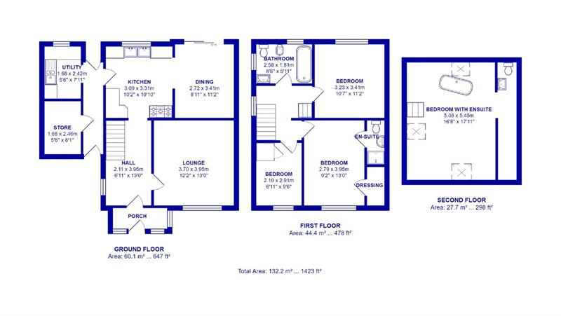 secondary property images
